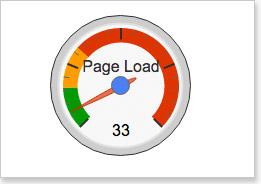 Google font page load impact-o-meter